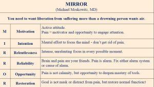 Mirror Mindfulness