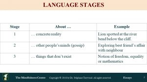 Psychology of Language Stages